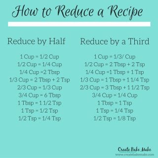 How to Reduce a Recipe