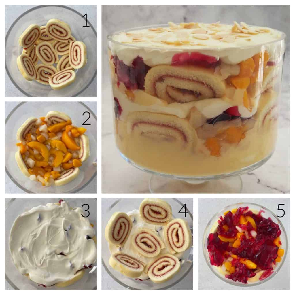 Collage showing the steps to make a trifle
